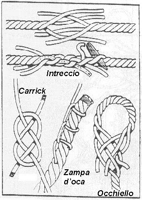 tecniche e situazioni di utilizzo del nodo di carrick